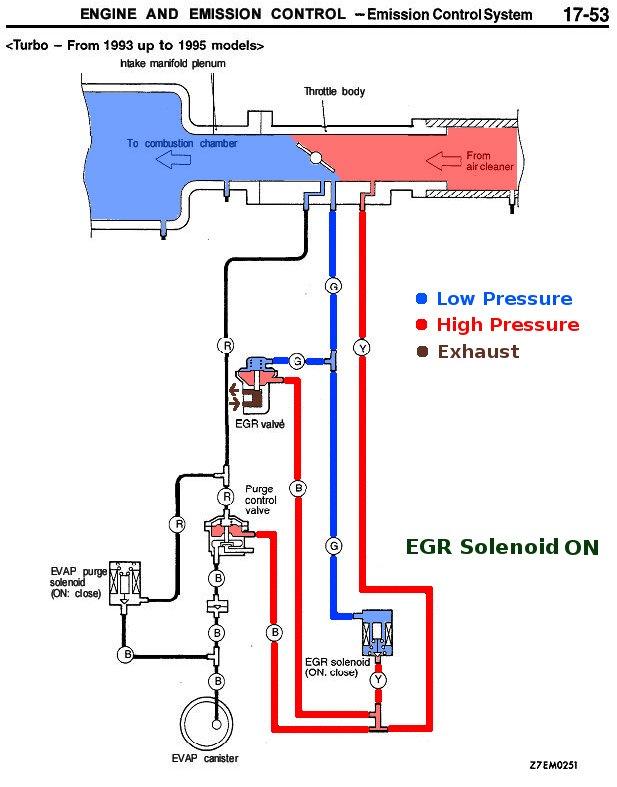 far north racing stealth programming egr with the aem ems rh farnorthracing com 3 Post Solenoid Wiring Diagram 3 Post Solenoid Wiring Diagram